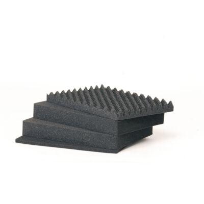 HPRC Cubed Foam